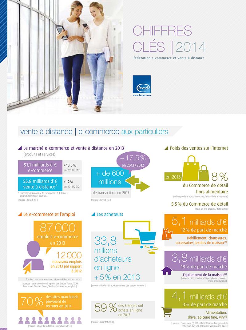 e-commerce-2014-FEVAD-web18